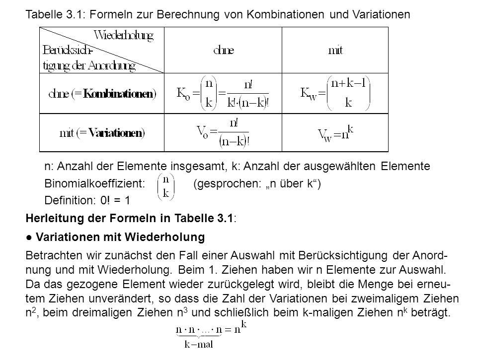 Tabelle 3.1: Formeln zur Berechnung von Kombinationen und Variationen