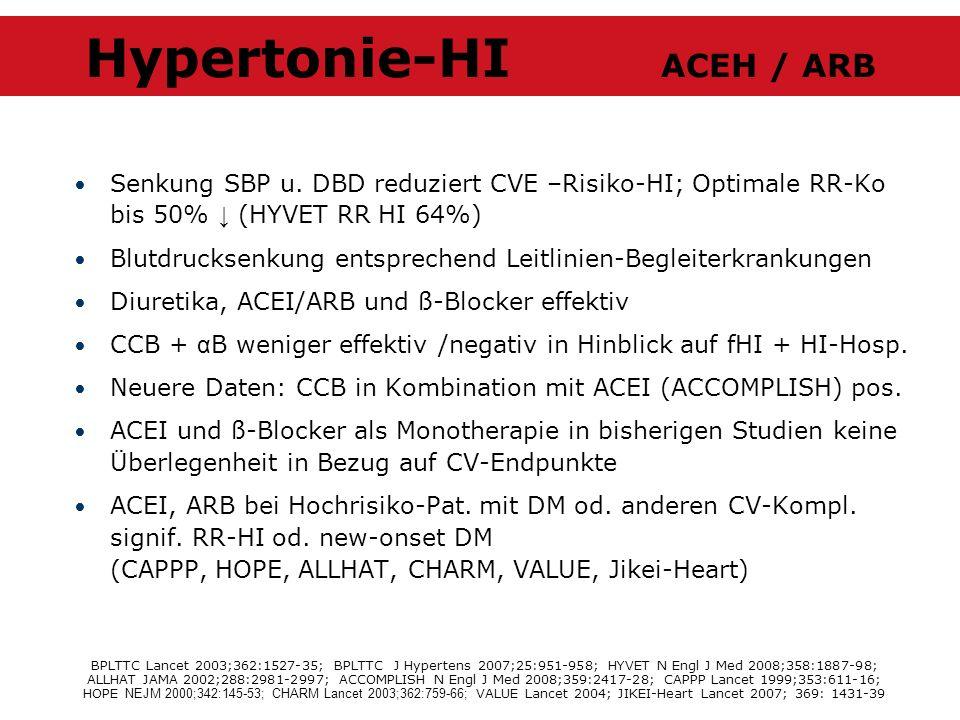 Hypertonie-HI ACEH / ARB