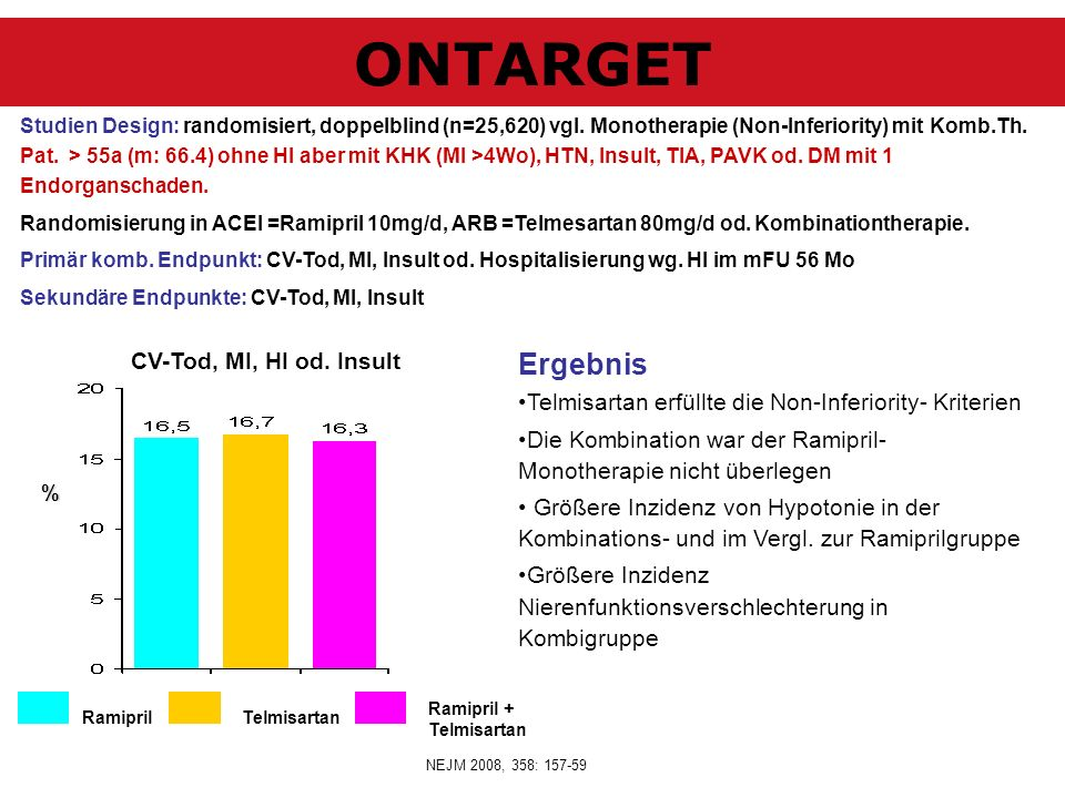 ONTARGET Ergebnis CV-Tod, MI, HI od. Insult