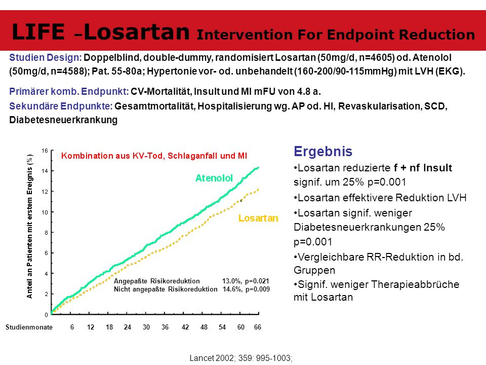 LIFE –Losartan Intervention For Endpoint Reduction