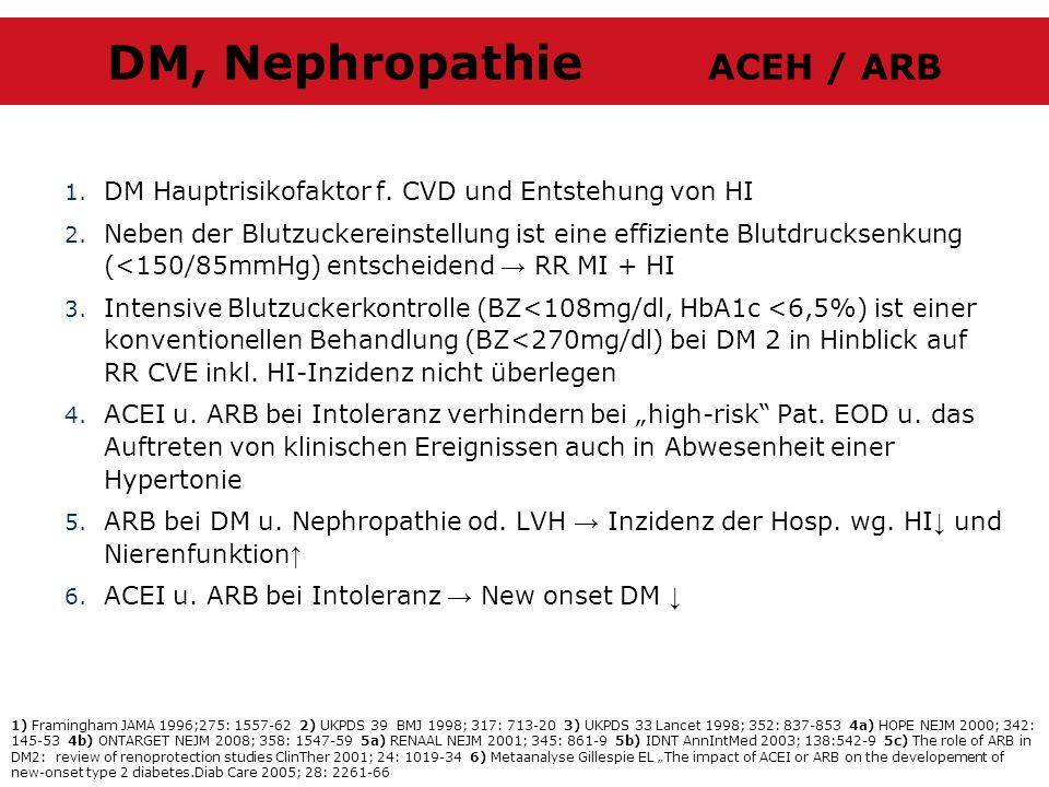 DM, Nephropathie ACEH / ARB