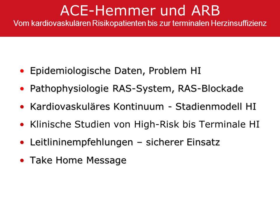 ACE-Hemmer und ARB Epidemiologische Daten, Problem HI