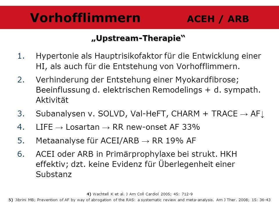 Vorhofflimmern ACEH / ARB