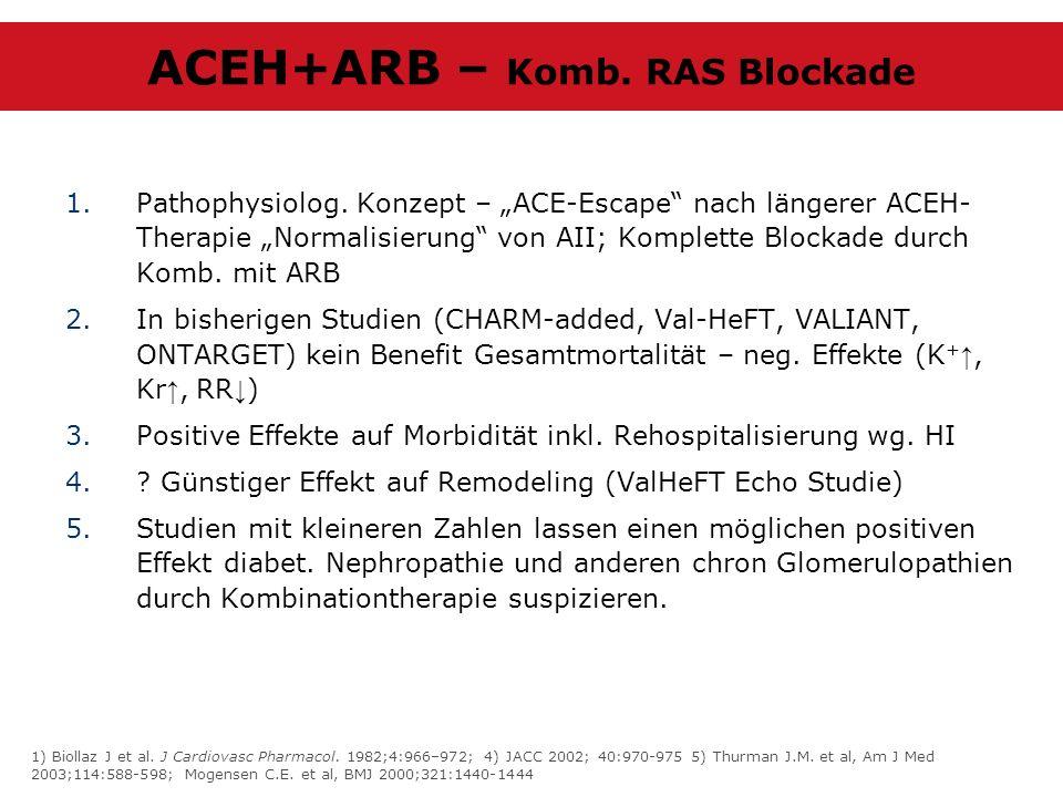 ACEH+ARB – Komb. RAS Blockade
