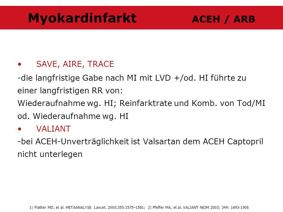 Myokardinfarkt ACEH / ARB