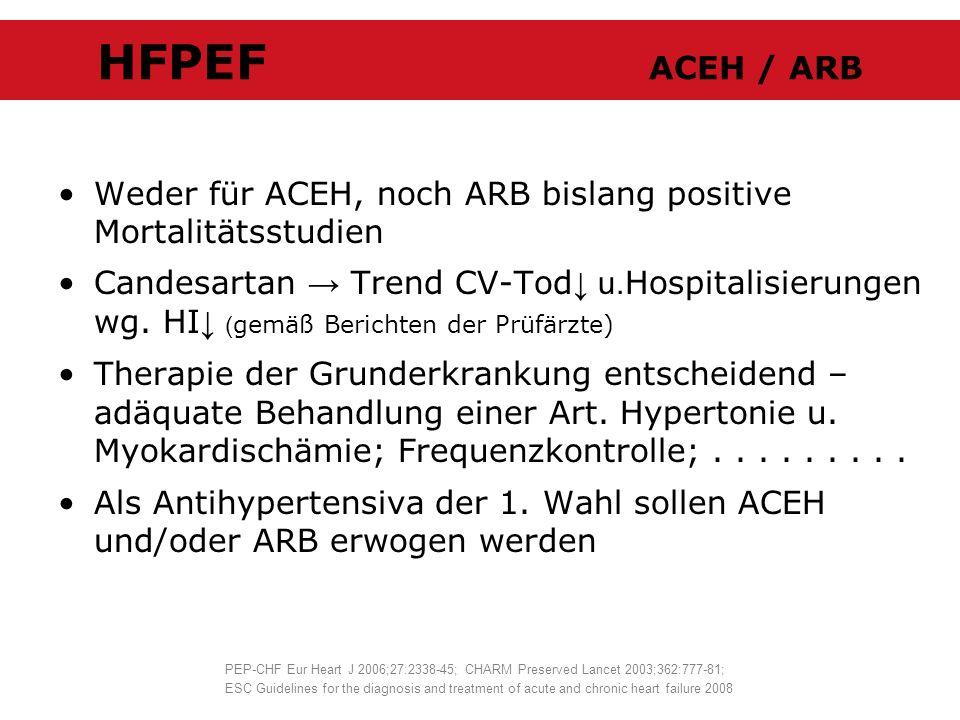 HFPEF ACEH / ARB Weder für ACEH, noch ARB bislang positive Mortalitätsstudien.