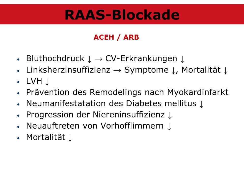 RAAS-Blockade Bluthochdruck ↓ → CV-Erkrankungen ↓