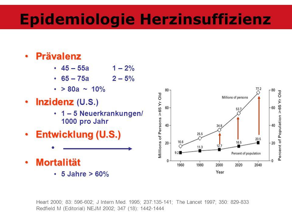 Epidemiologie Herzinsuffizienz