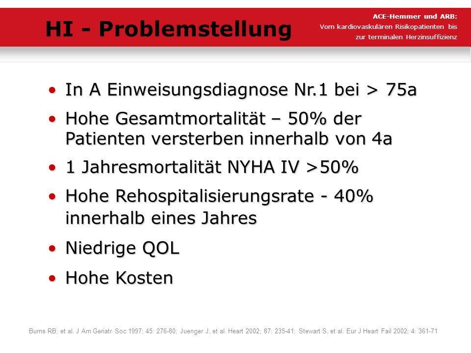 HI - Problemstellung In A Einweisungsdiagnose Nr.1 bei > 75a