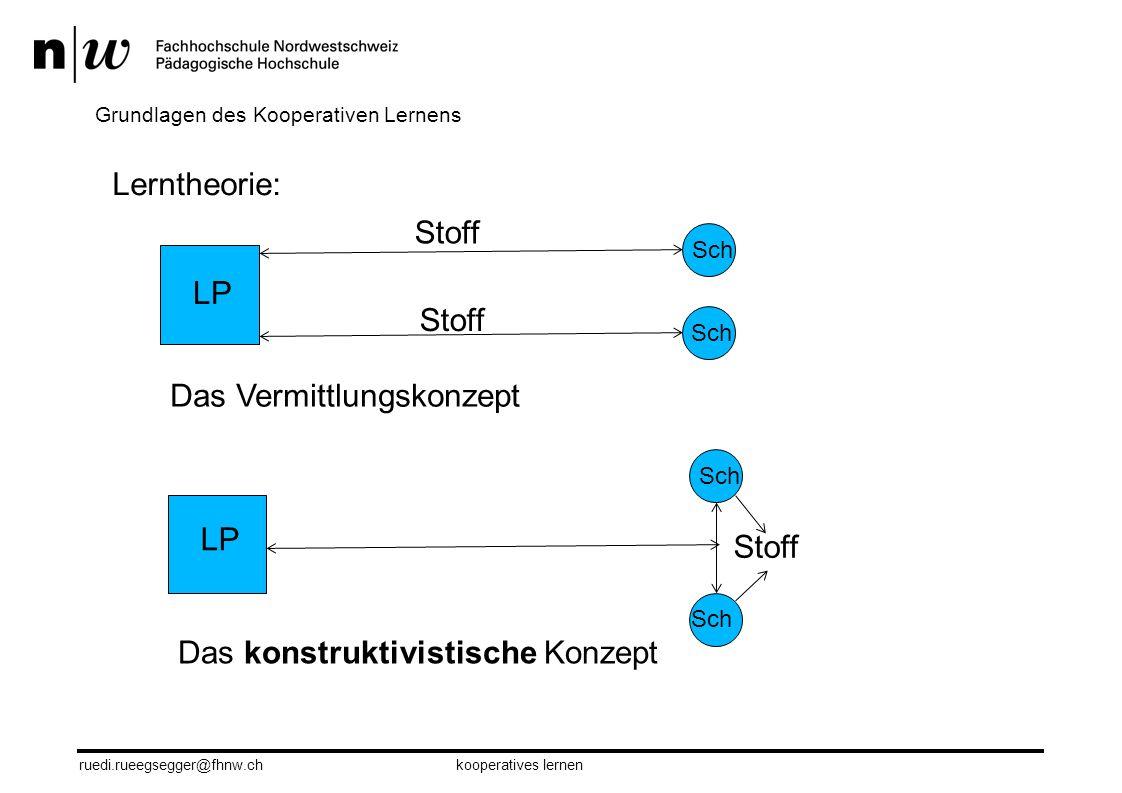 Das Vermittlungskonzept