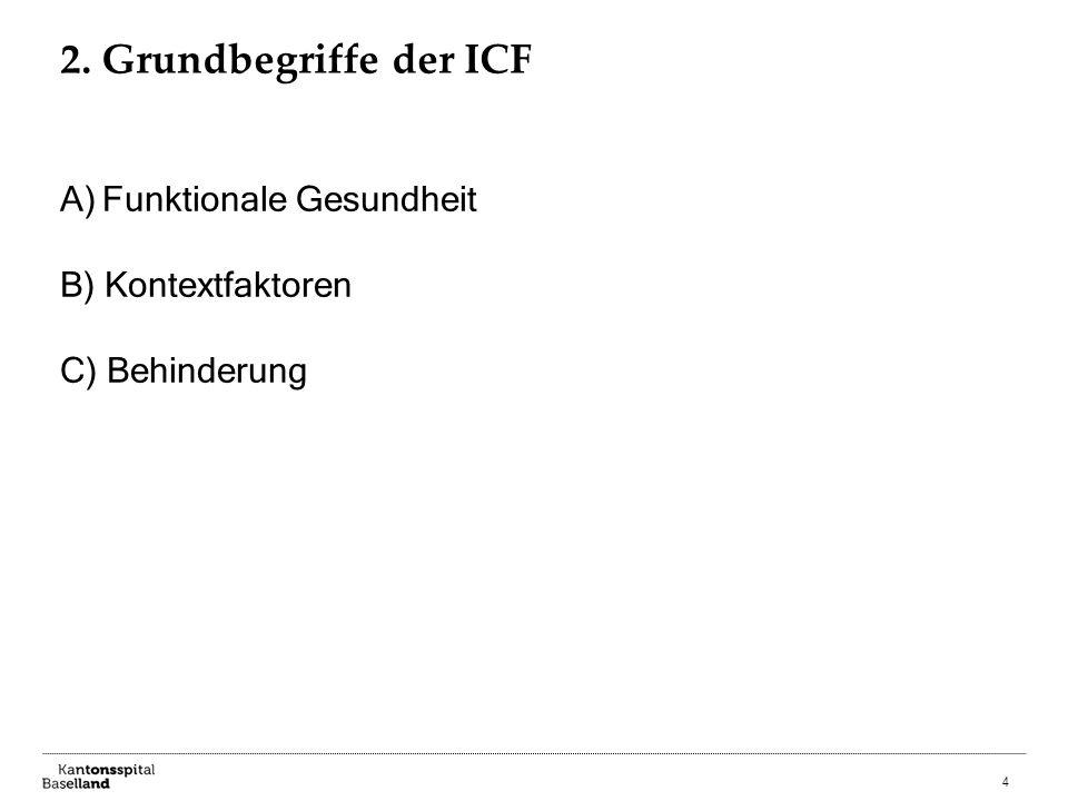 2. Grundbegriffe der ICF A) Funktionale Gesundheit B) Kontextfaktoren