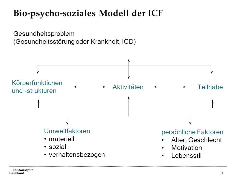 Bio-psycho-soziales Modell der ICF Gesundheitsproblem (Gesundheitsstörung oder Krankheit, ICD)
