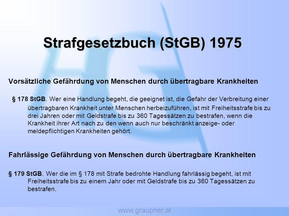 Strafgesetzbuch (StGB) 1975