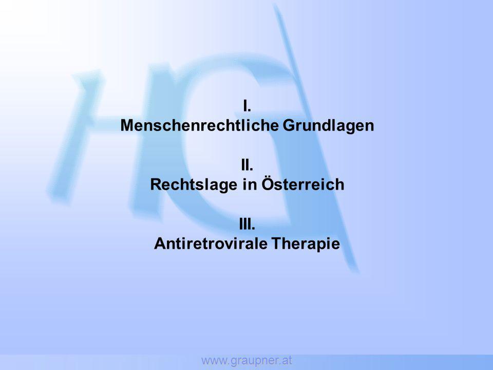Menschenrechtliche Grundlagen II. Rechtslage in Österreich III.