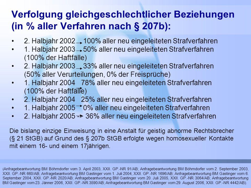 Verfolgung gleichgeschlechtlicher Beziehungen (in % aller Verfahren nach § 207b):