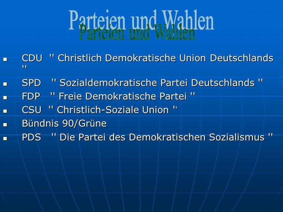 CDU Christlich Demokratische Union Deutschlands