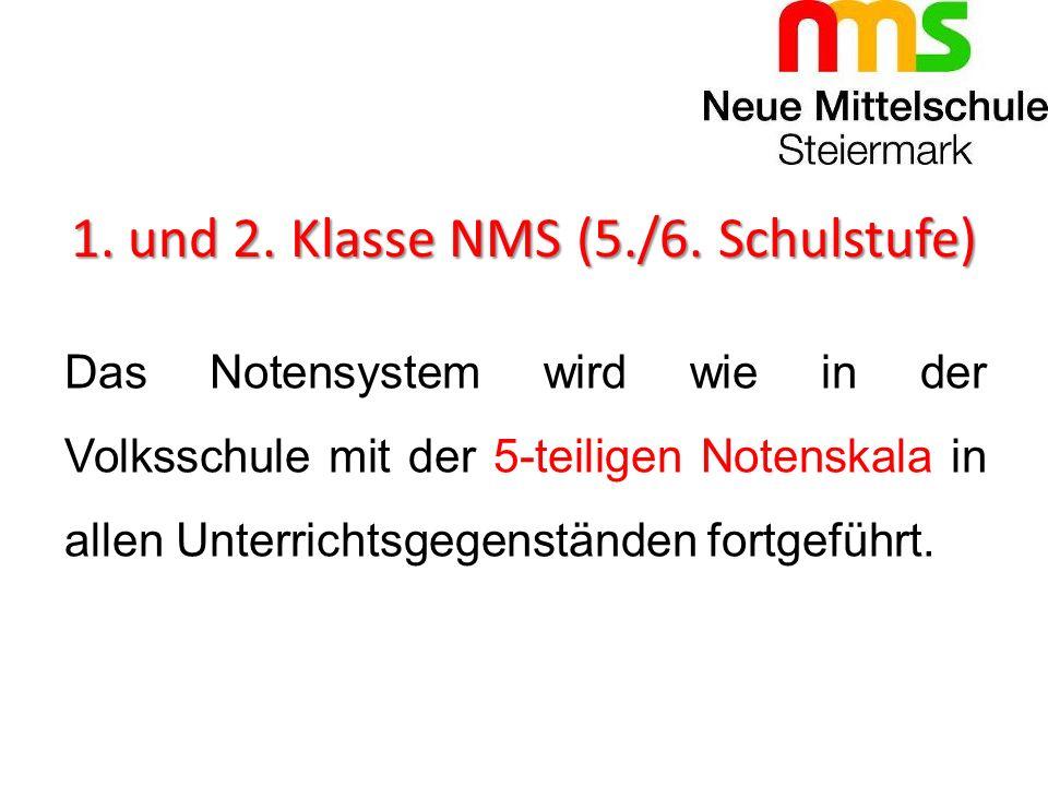 1. und 2. Klasse NMS (5./6. Schulstufe)