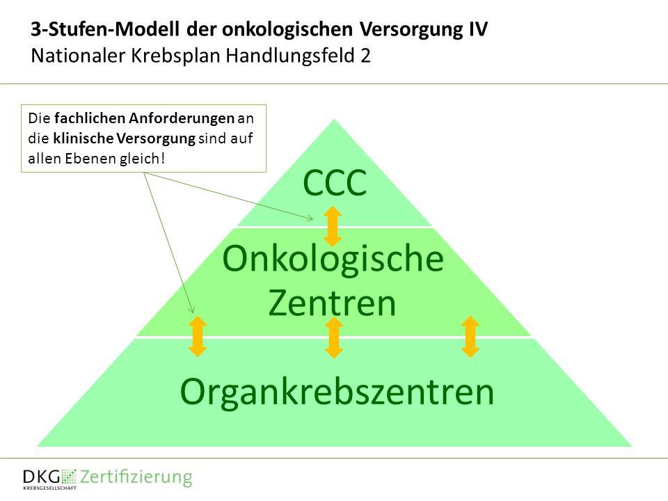 CCC Onkologische Zentren Organkrebszentren