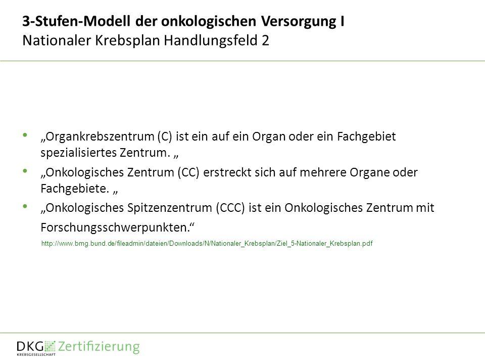 3-Stufen-Modell der onkologischen Versorgung I Nationaler Krebsplan Handlungsfeld 2
