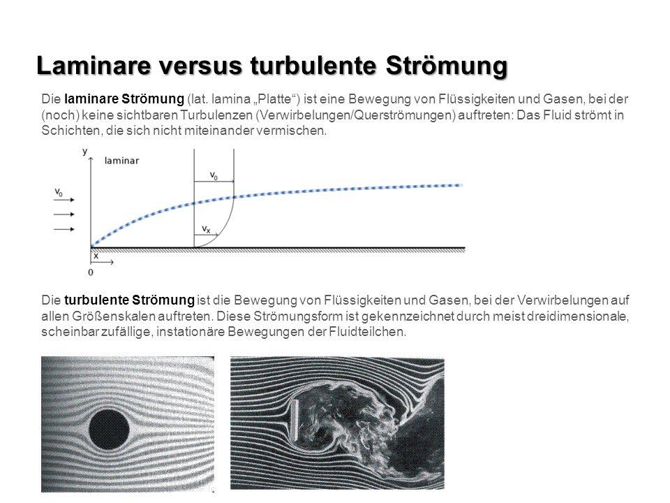 Laminare versus turbulente Strömung