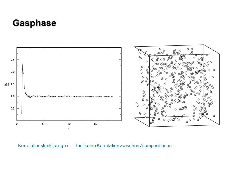 Gasphase Korrelationsfunktion g(r) … fast keine Korrelation zwischen Atompositionen