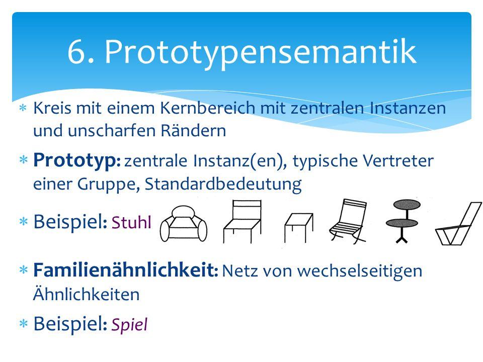 6. Prototypensemantik Kreis mit einem Kernbereich mit zentralen Instanzen und unscharfen Rändern.