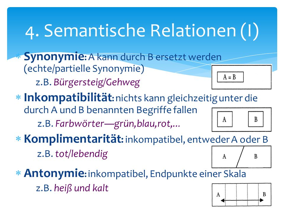 4. Semantische Relationen (I)