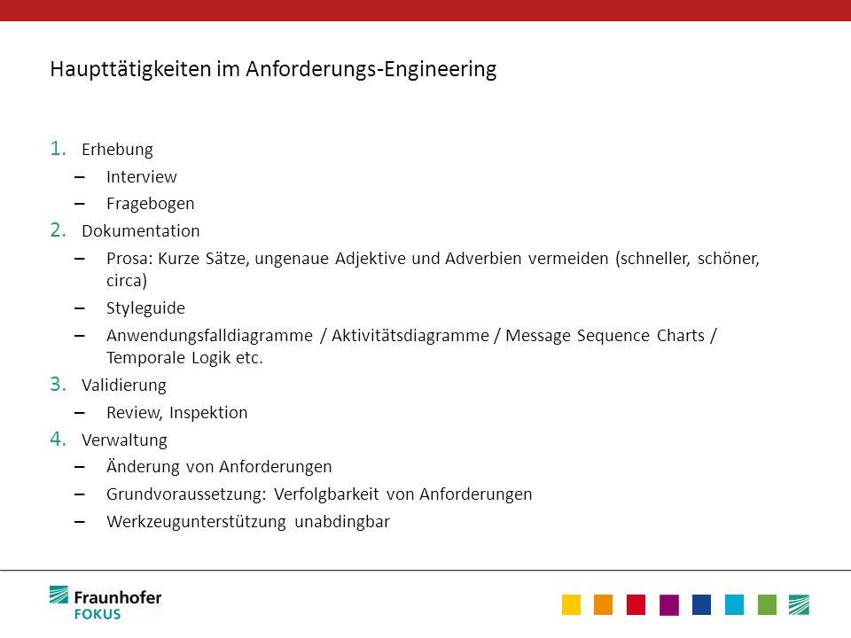 Haupttätigkeiten im Anforderungs-Engineering