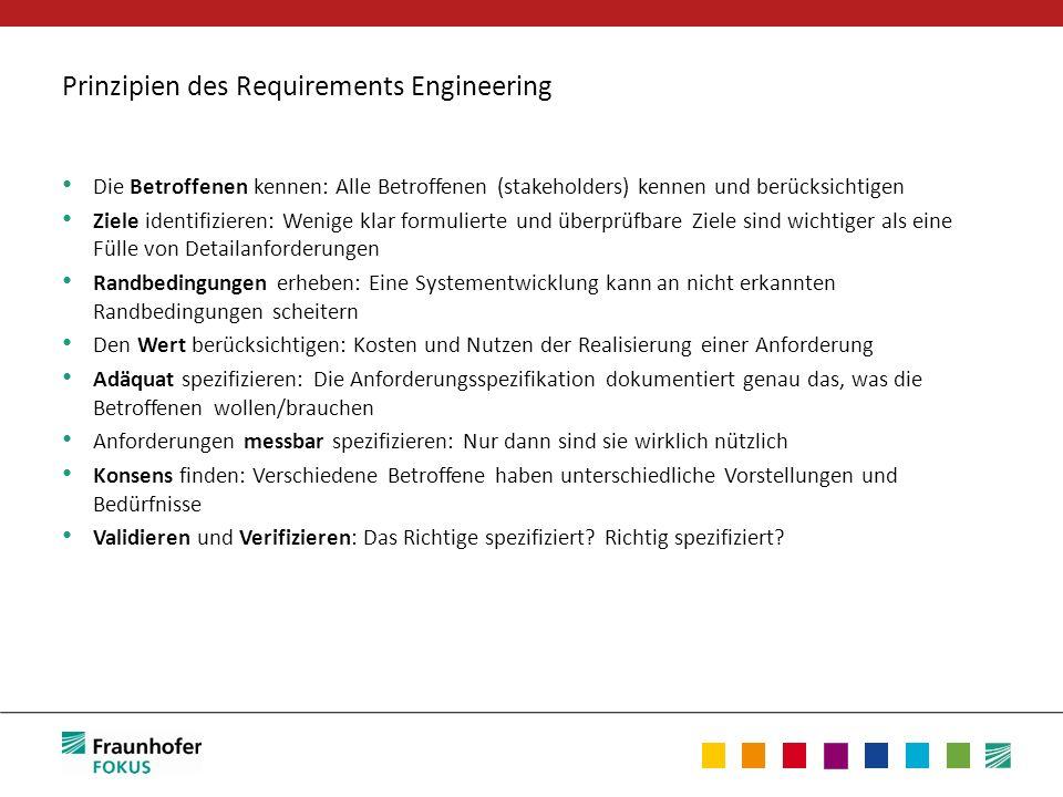 Prinzipien des Requirements Engineering