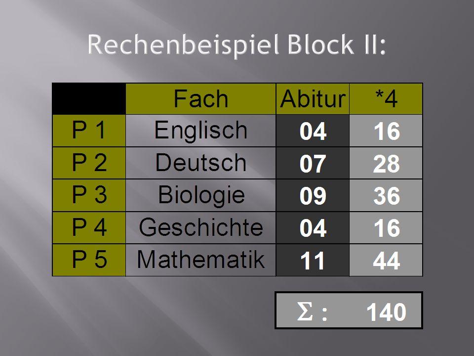 Rechenbeispiel Block II: