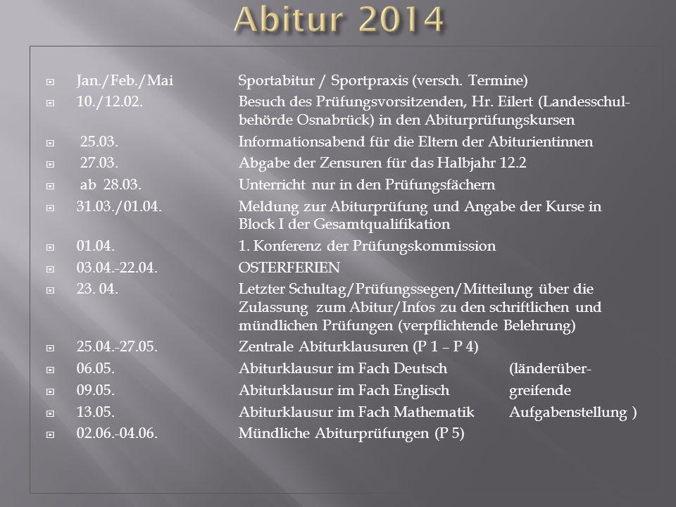 Abitur 2014 Jan./Feb./Mai Sportabitur / Sportpraxis (versch. Termine)