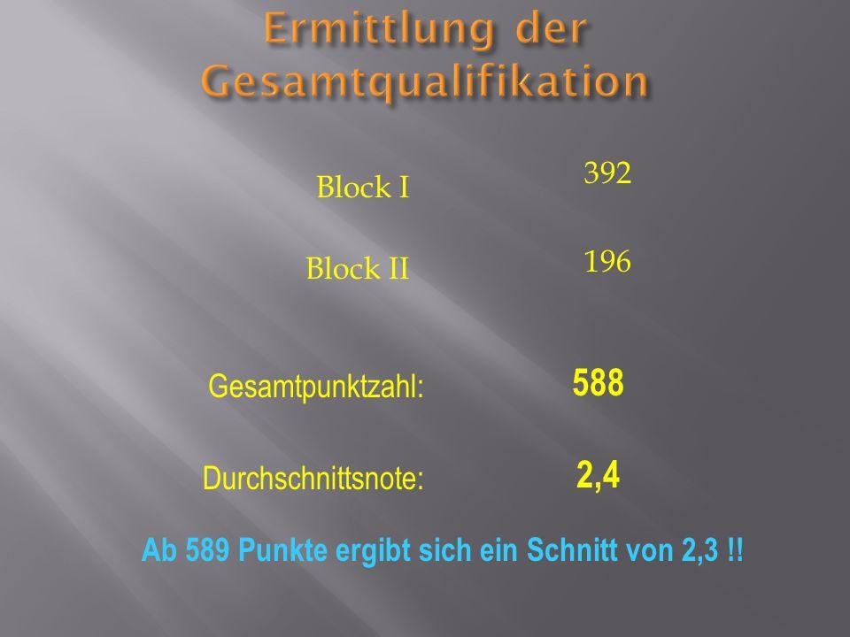 Ermittlung der Gesamtqualifikation