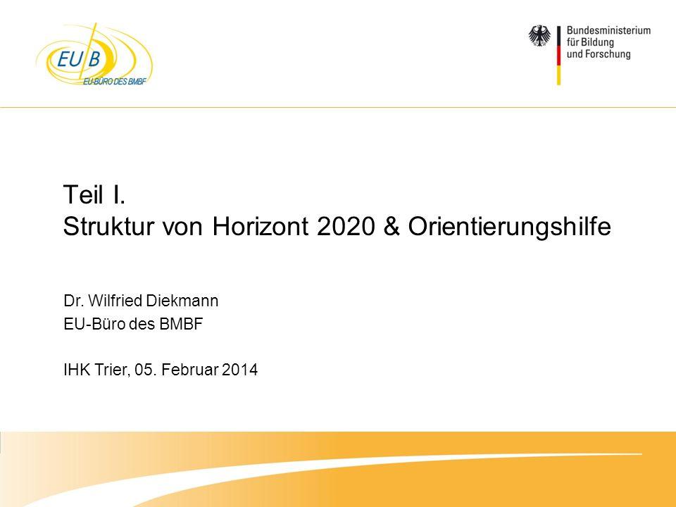 Teil I. Struktur von Horizont 2020 & Orientierungshilfe