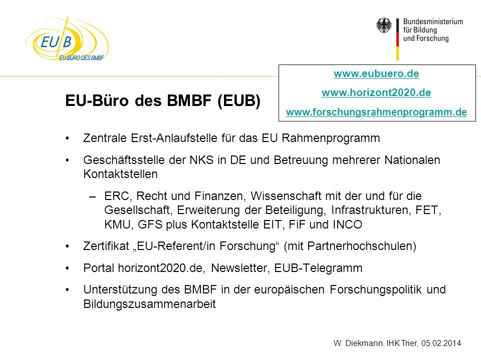 www.eubuero.de www.horizont2020.de. www.forschungsrahmenprogramm.de. EU-Büro des BMBF (EUB) Zentrale Erst-Anlaufstelle für das EU Rahmenprogramm.