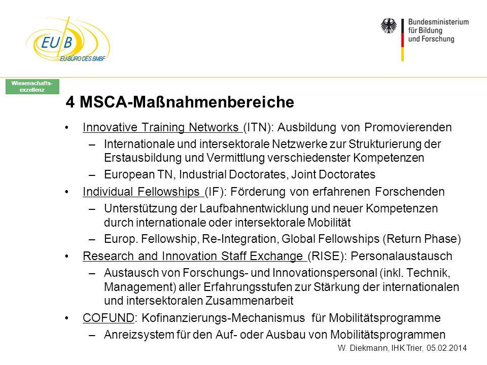 4 MSCA-Maßnahmenbereiche