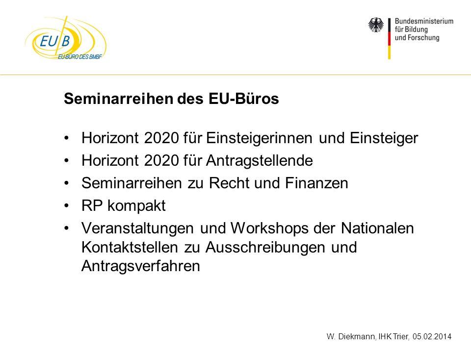 Seminarreihen des EU-Büros