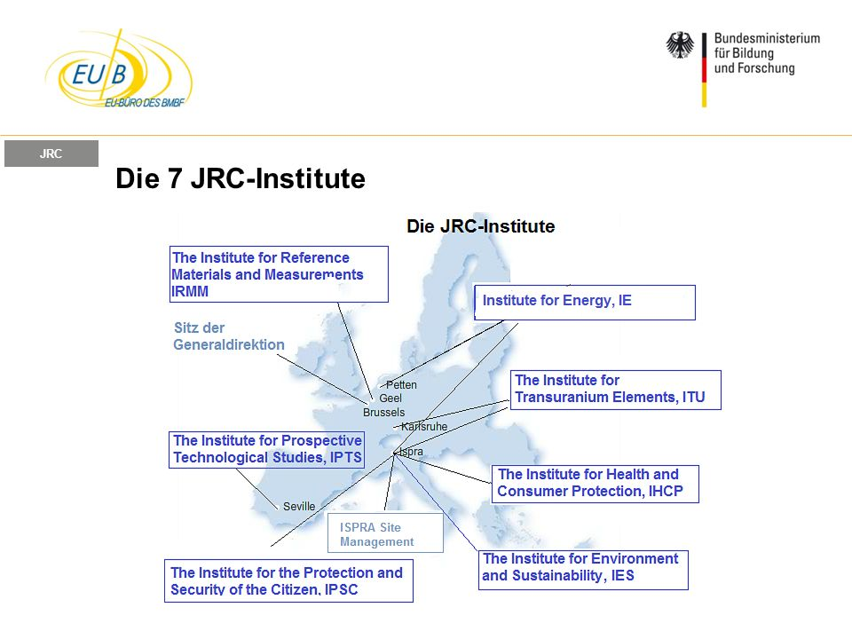 JRC Die 7 JRC-Institute