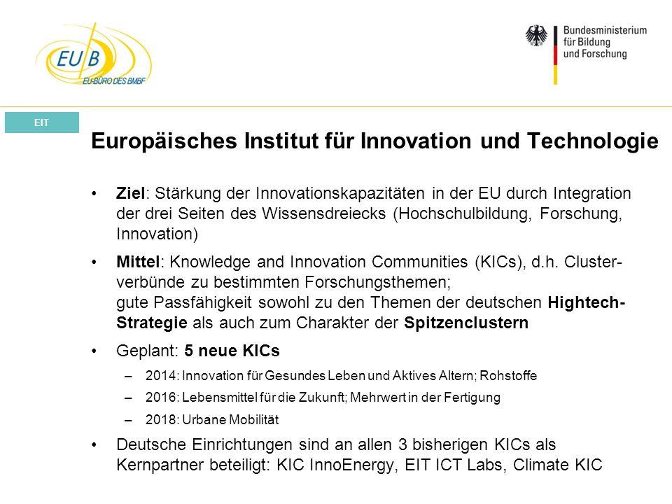 Europäisches Institut für Innovation und Technologie