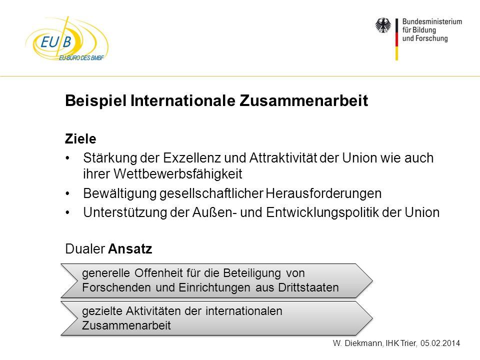 Beispiel Internationale Zusammenarbeit