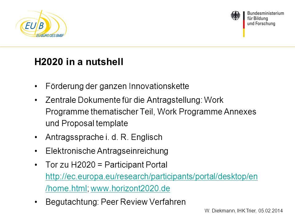 H2020 in a nutshell Förderung der ganzen Innovationskette