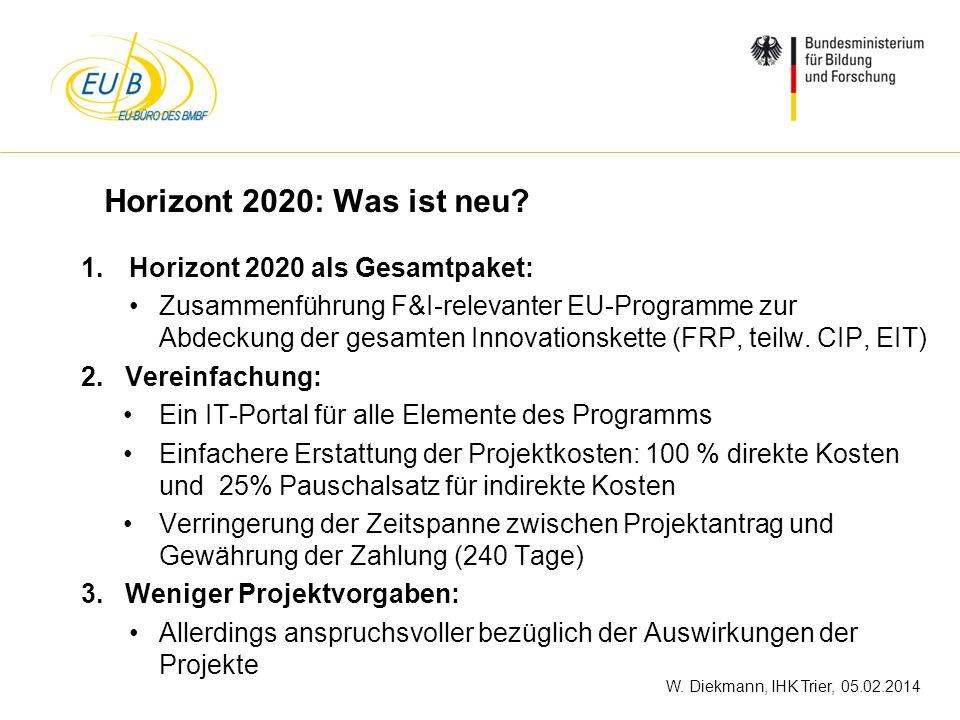 Horizont 2020: Was ist neu Horizont 2020 als Gesamtpaket: