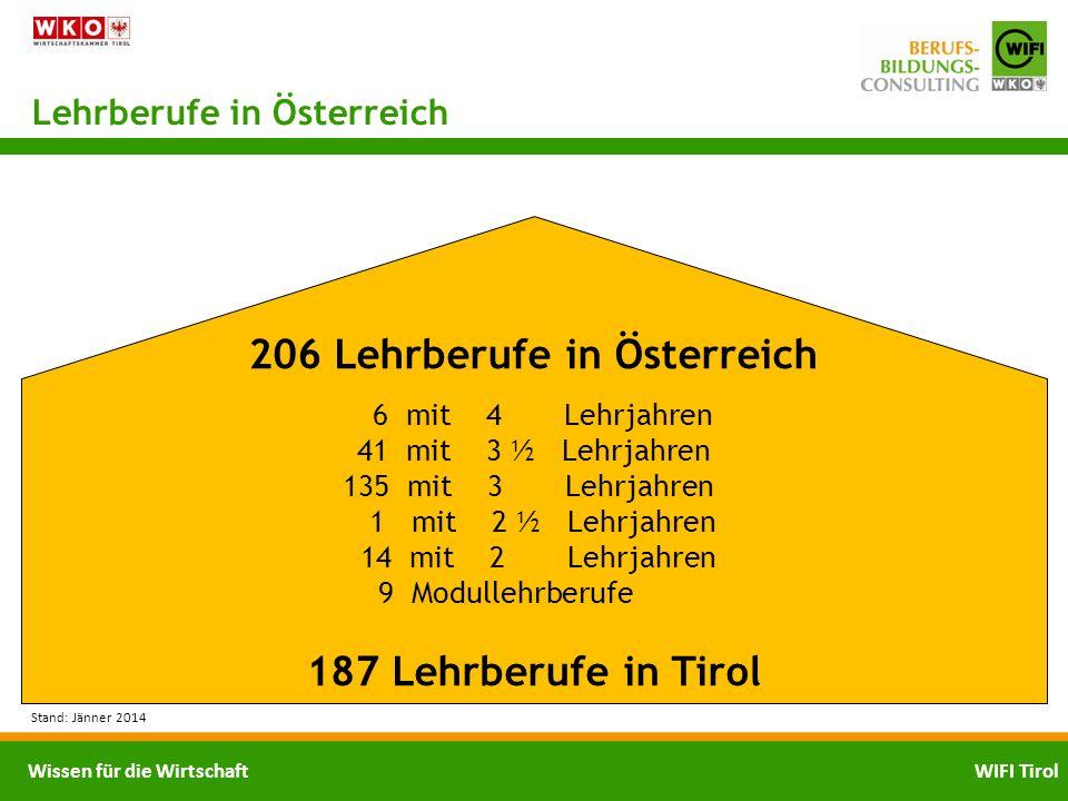 Lehrberufe in Österreich
