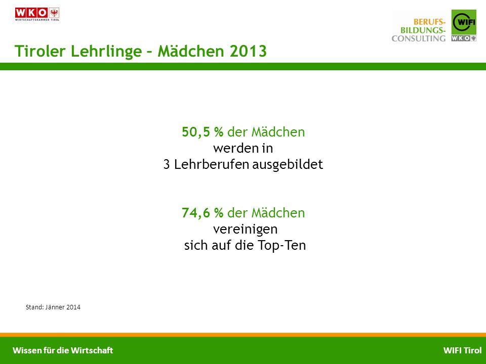 Tiroler Lehrlinge – Mädchen 2013