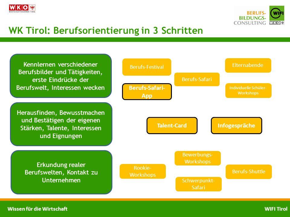 WK Tirol: Berufsorientierung in 3 Schritten