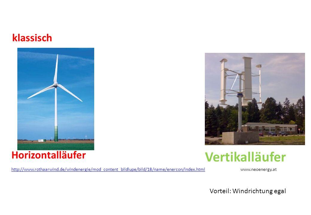 Vertikalläufer klassisch Horizontalläufer Vorteil: Windrichtung egal