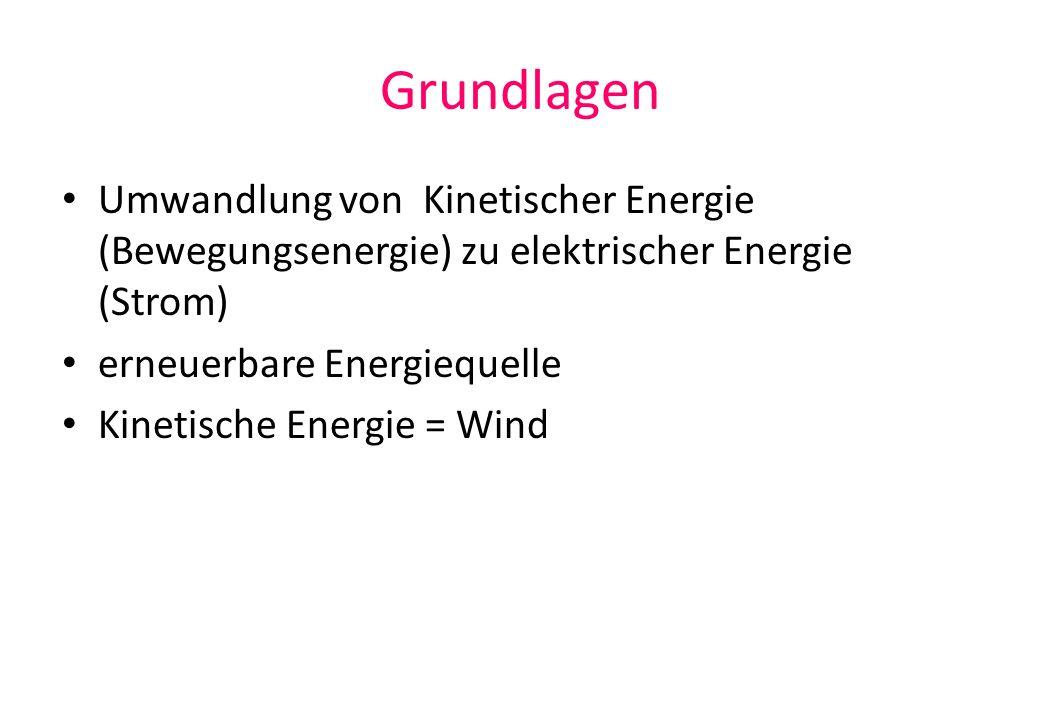Grundlagen Umwandlung von Kinetischer Energie (Bewegungsenergie) zu elektrischer Energie (Strom) erneuerbare Energiequelle.