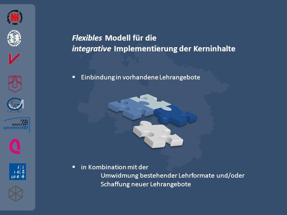 Flexibles Modell für die integrative Implementierung der Kerninhalte