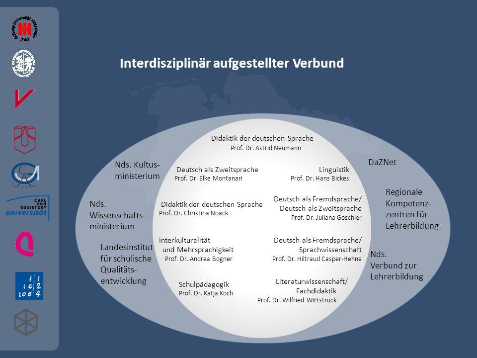 Interdisziplinär aufgestellter Verbund