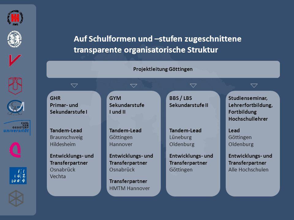 Projektleitung Göttingen