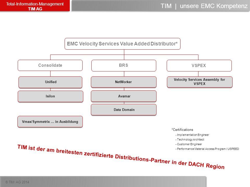 TIM | unsere EMC Kompetenz